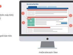 Chìa khóa để tối ưu tin đăng quảng cáo bất động sản